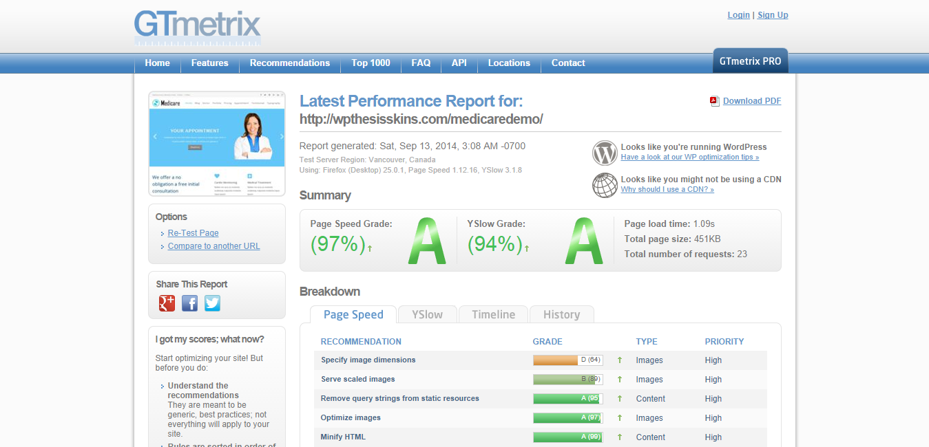 GTmetrix-report